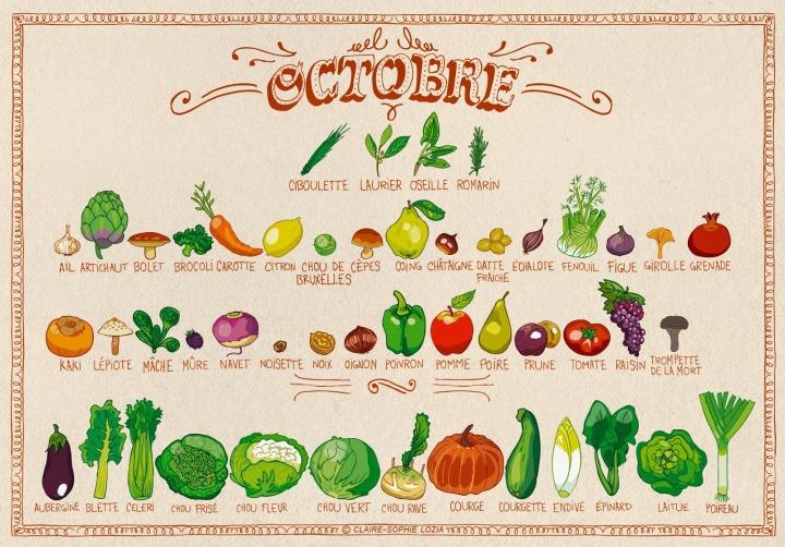 legumes-et-fruits-doctobre